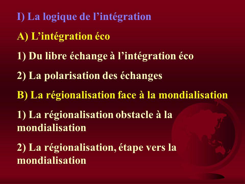 I) La logique de l'intégration
