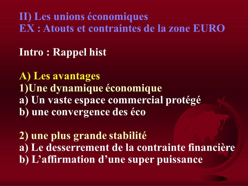 II) Les unions économiques
