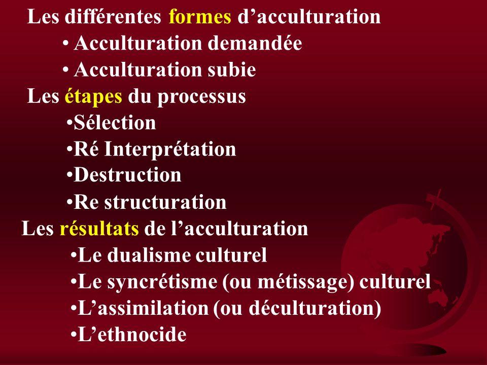 Les différentes formes d'acculturation