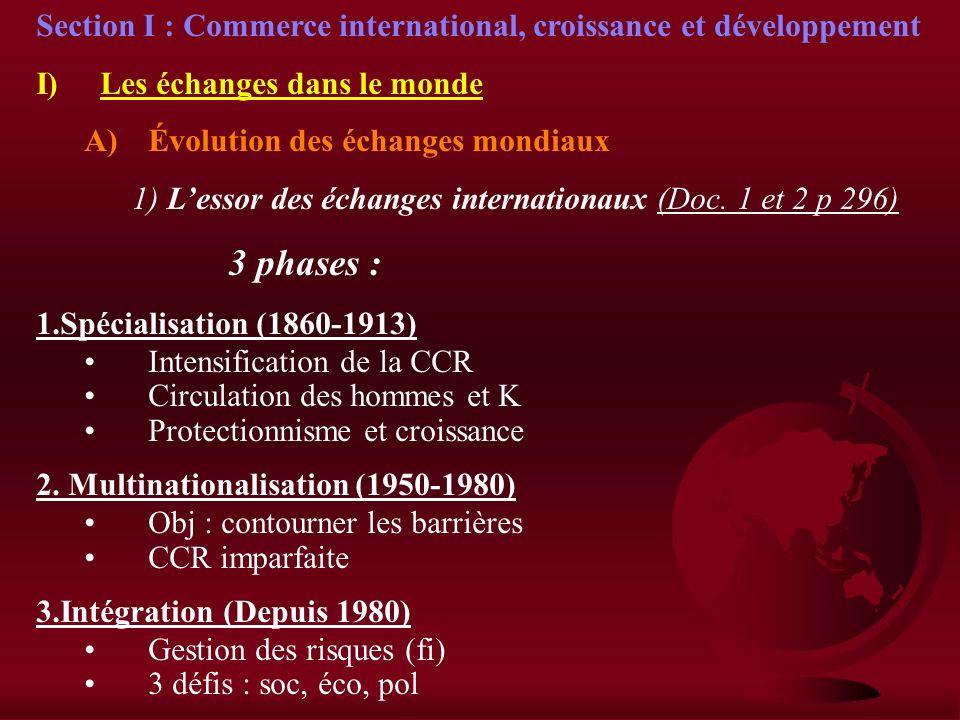 Section I : Commerce international, croissance et développement