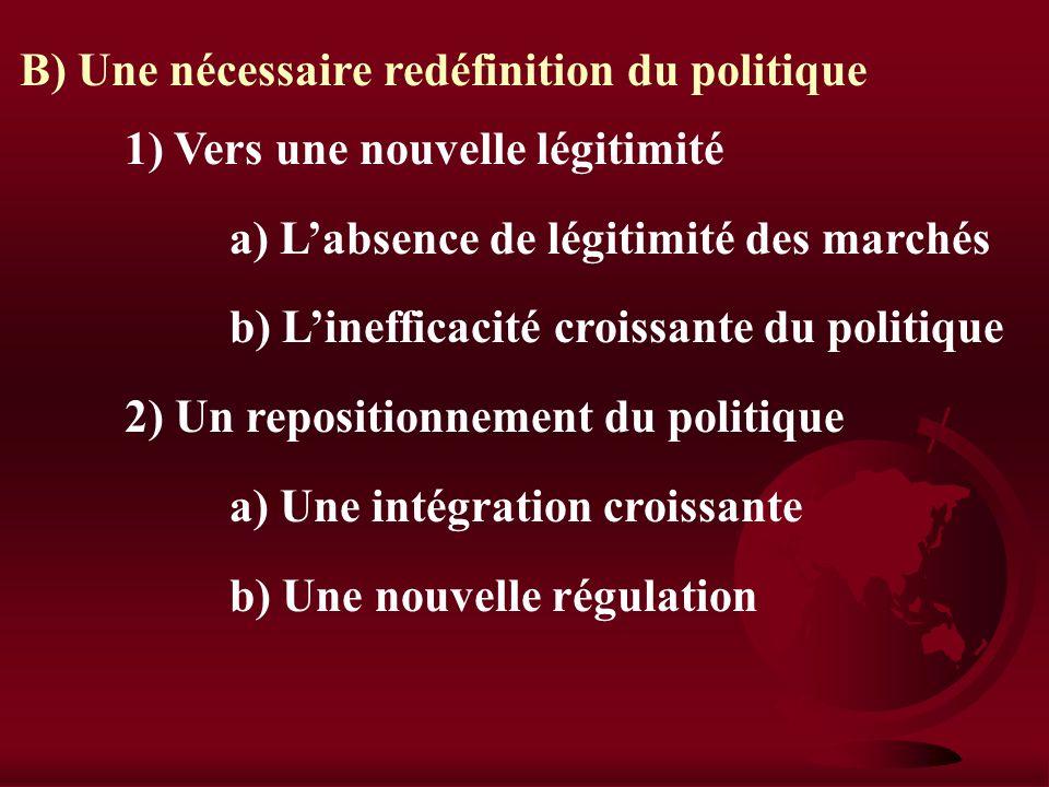 B) Une nécessaire redéfinition du politique