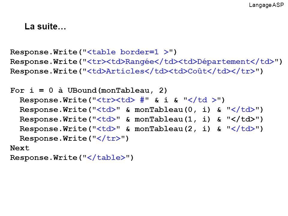 La suite… Response.Write( <table border=1 > )