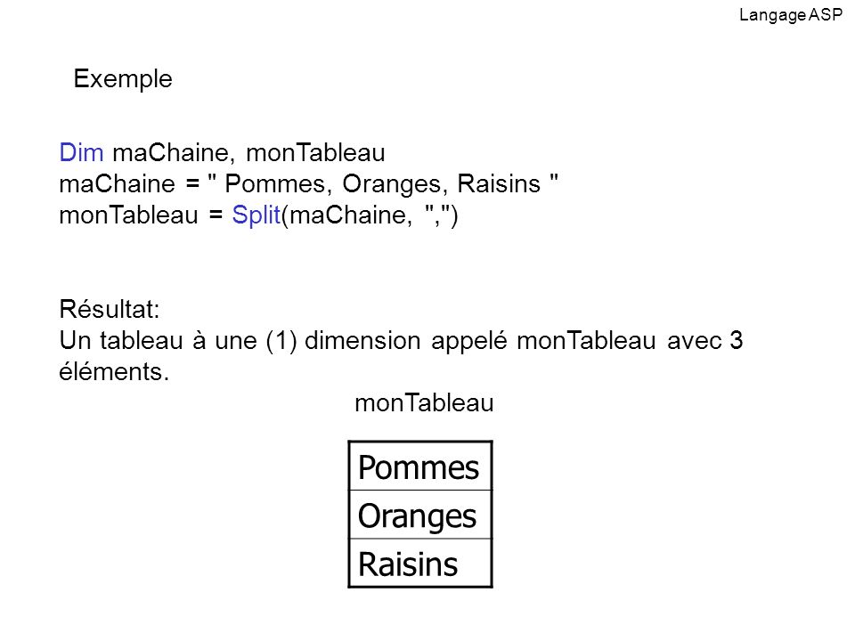 Pommes Oranges Raisins Exemple Dim maChaine, monTableau