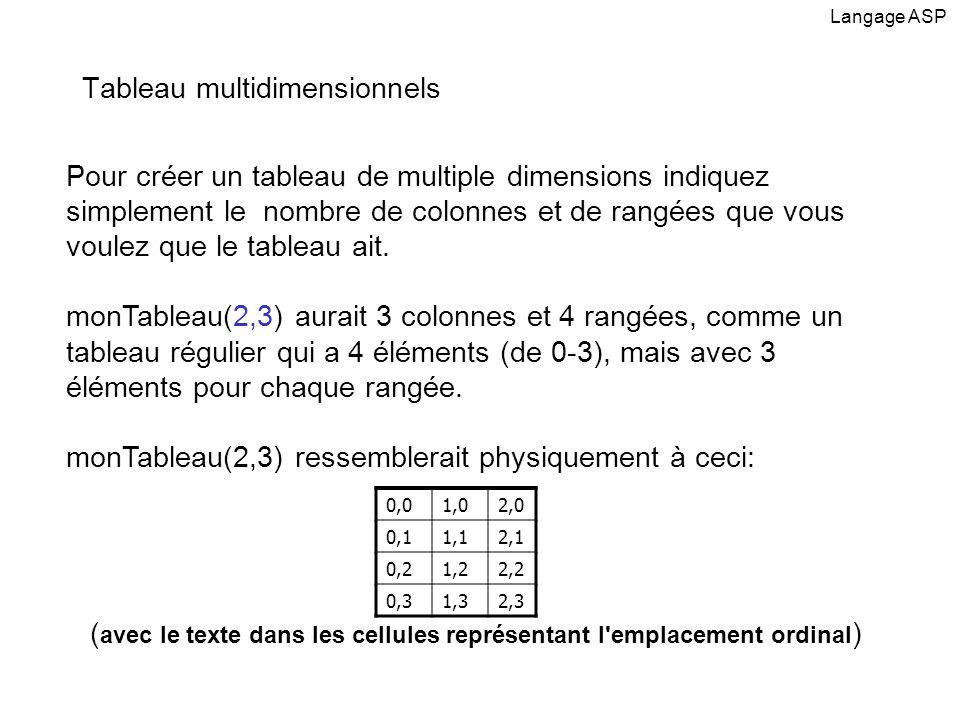 Tableau multidimensionnels