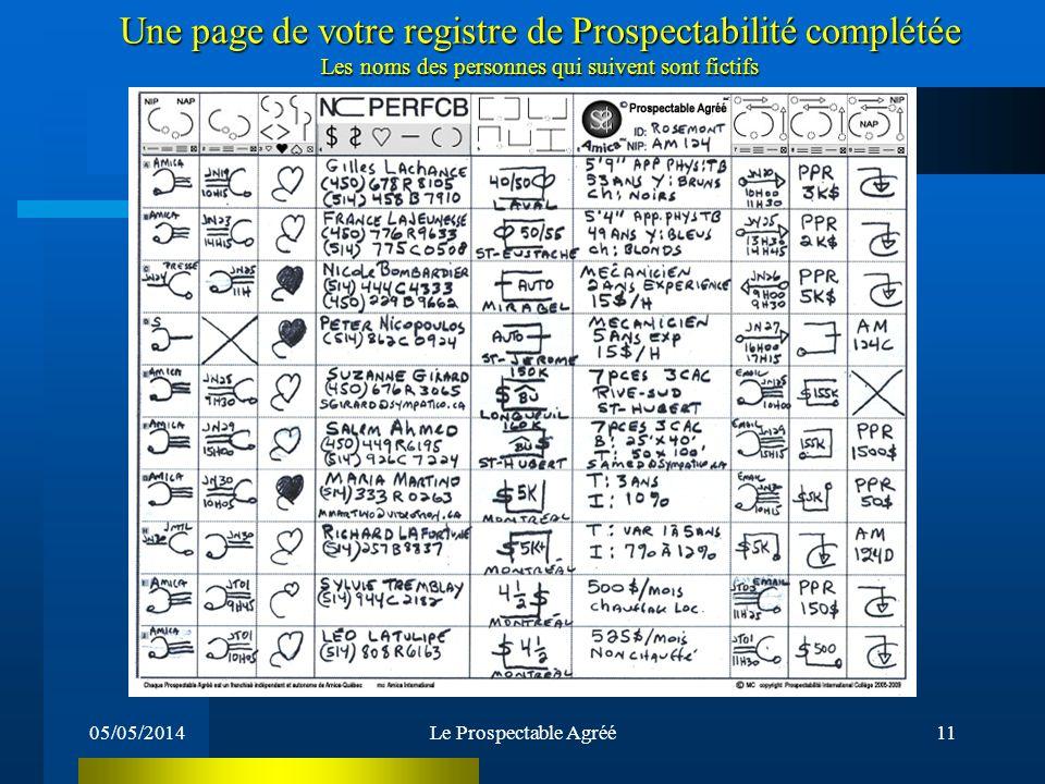 Une page de votre registre de Prospectabilité complétée Les noms des personnes qui suivent sont fictifs