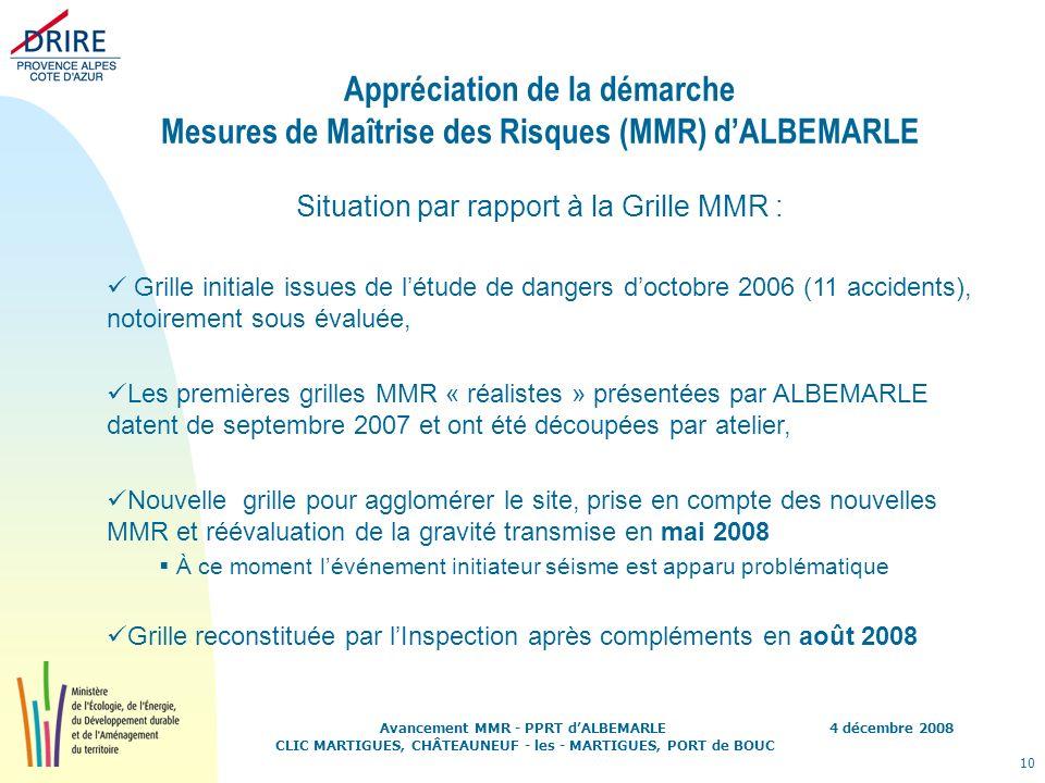 Appréciation de la démarche Mesures de Maîtrise des Risques (MMR) d'ALBEMARLE