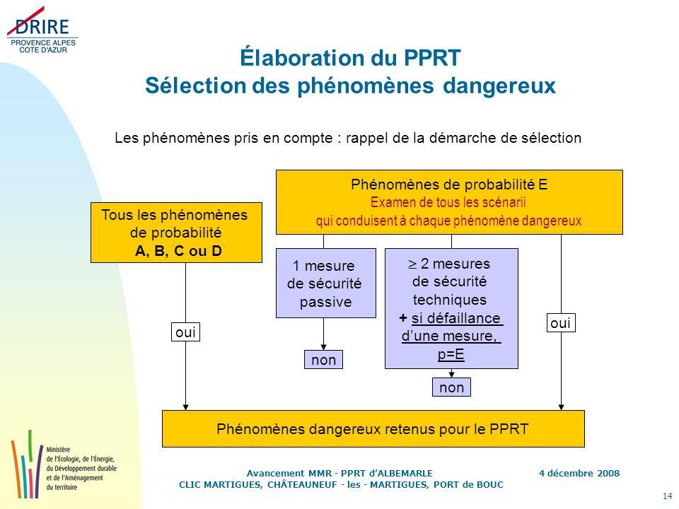 Élaboration du PPRT Sélection des phénomènes dangereux