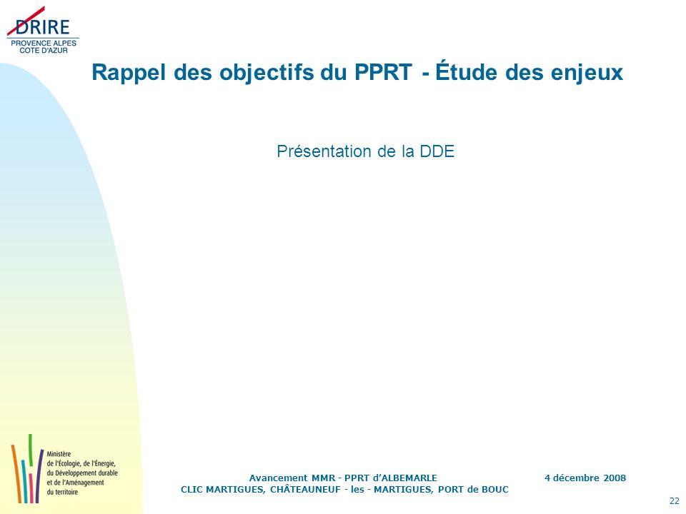 Rappel des objectifs du PPRT - Étude des enjeux