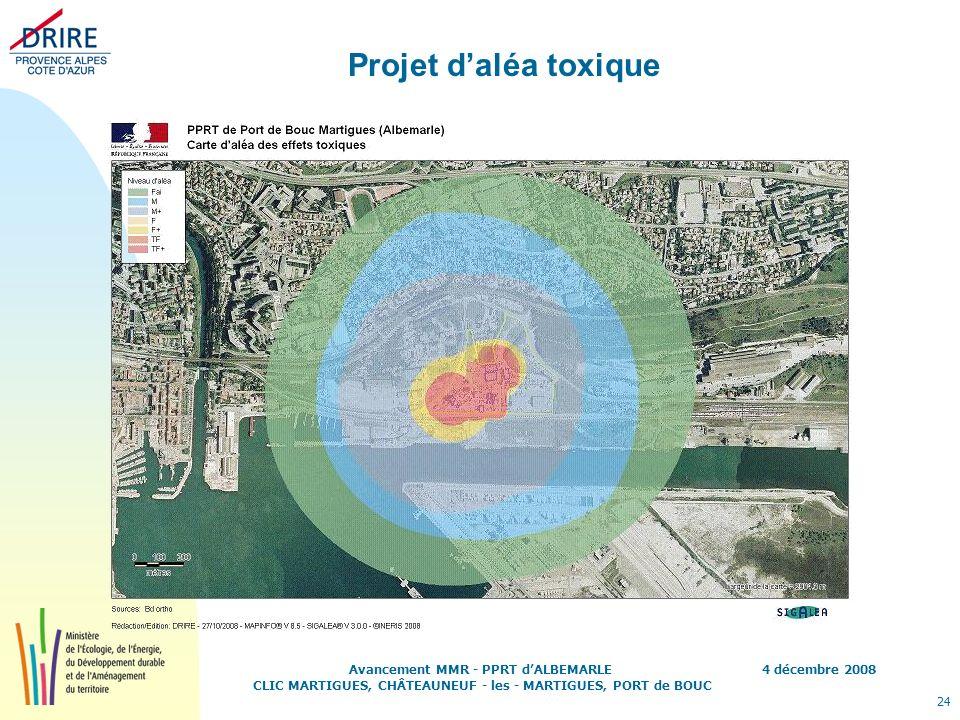 Projet d'aléa toxique Avancement MMR - PPRT d'ALBEMARLE