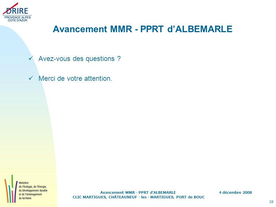 Avancement MMR - PPRT d'ALBEMARLE