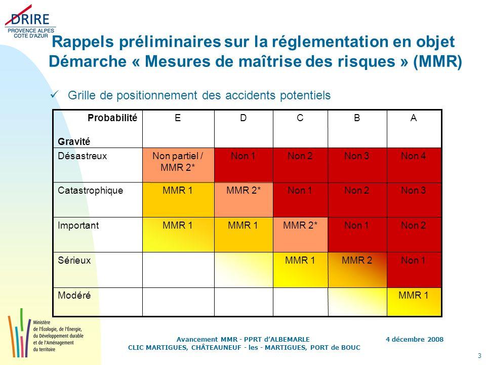 Rappels préliminaires sur la réglementation en objet Démarche « Mesures de maîtrise des risques » (MMR)