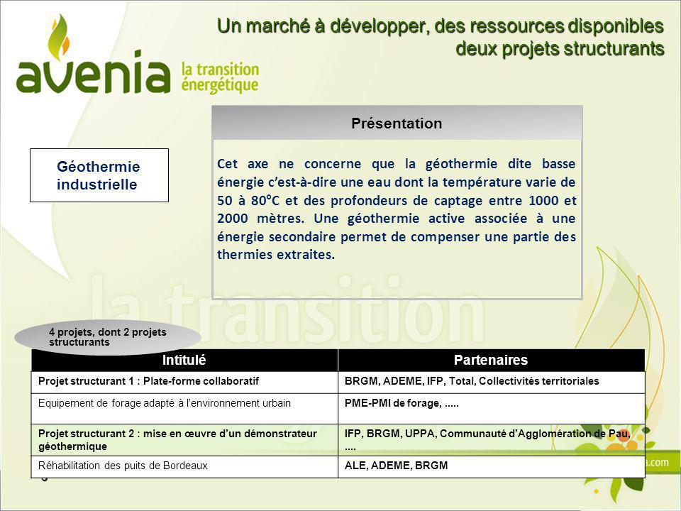 Un marché à développer, des ressources disponibles deux projets structurants