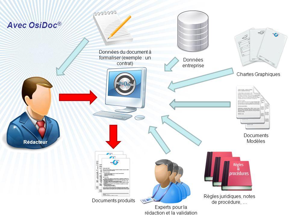 Avec OsiDoc® Données du document à formaliser (exemple : un contrat)