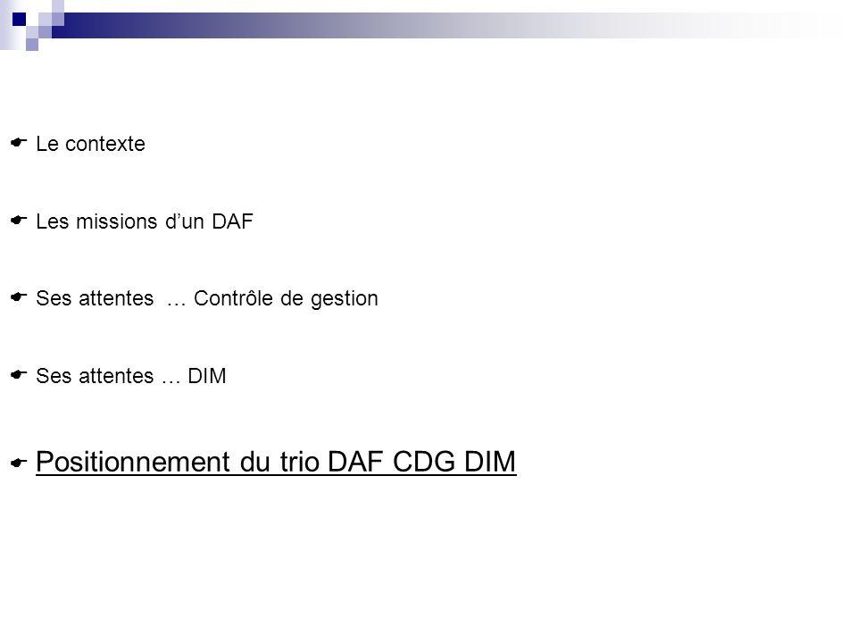 Le contexteLes missions d'un DAF.Ses attentes … Contrôle de gestion.