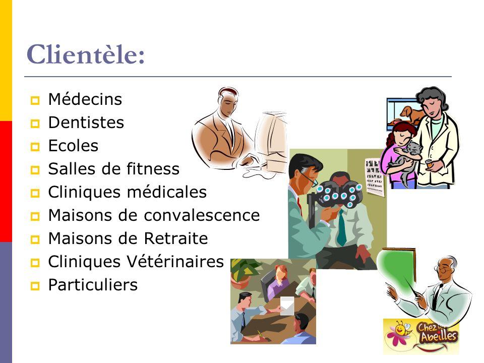 Clientèle: Médecins Dentistes Ecoles Salles de fitness