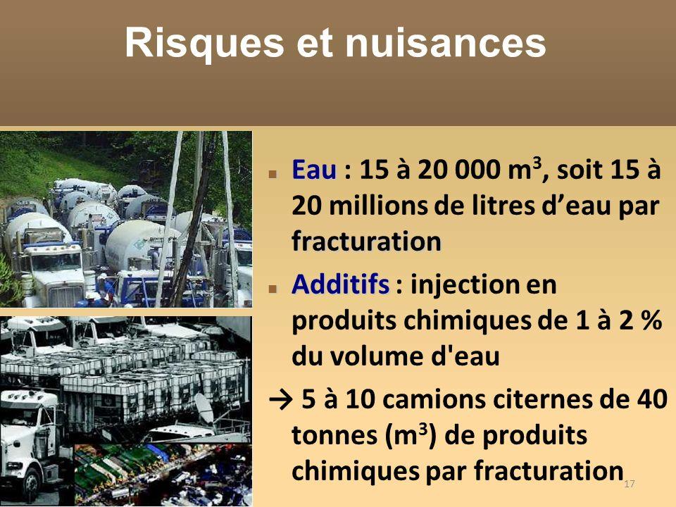 Risques et nuisances Eau : 15 à 20 000 m3, soit 15 à 20 millions de litres d'eau par fracturation.
