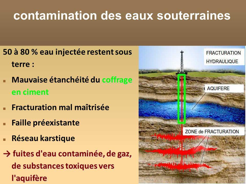 contamination des eaux souterraines