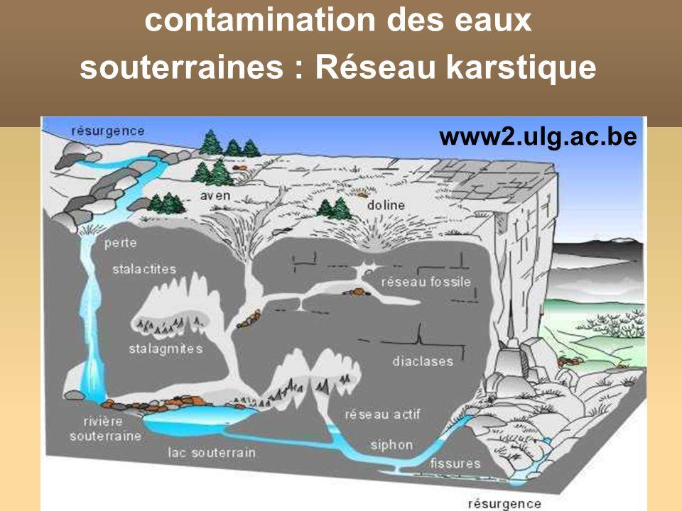 contamination des eaux souterraines : Réseau karstique