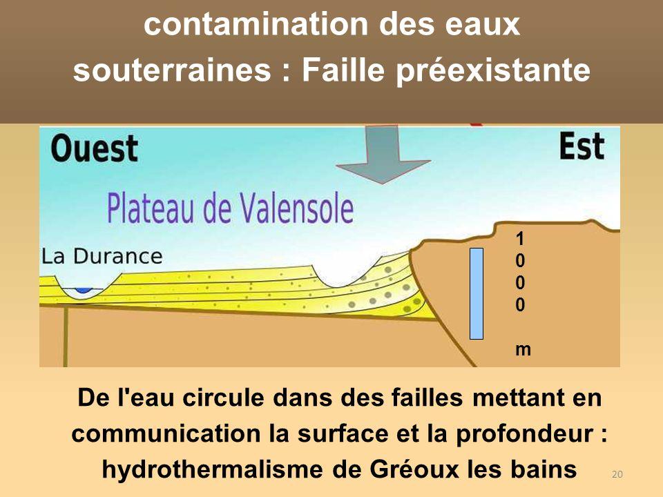 contamination des eaux souterraines : Faille préexistante