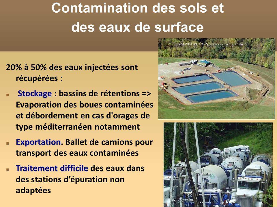 Contamination des sols et des eaux de surface