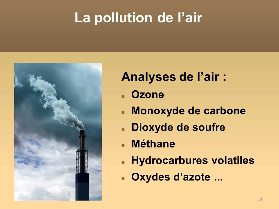 La pollution de l'air Analyses de l'air : Ozone Monoxyde de carbone