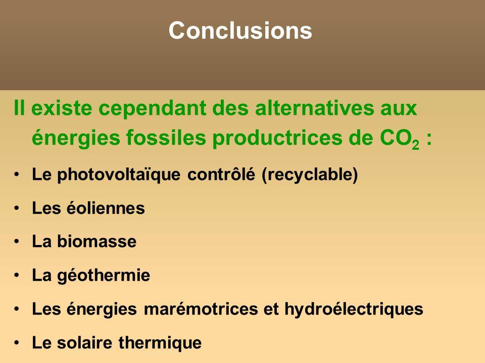 Conclusions Il existe cependant des alternatives aux énergies fossiles productrices de CO2 : Le photovoltaïque contrôlé (recyclable)