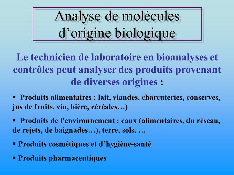Analyse de molécules d'origine biologique