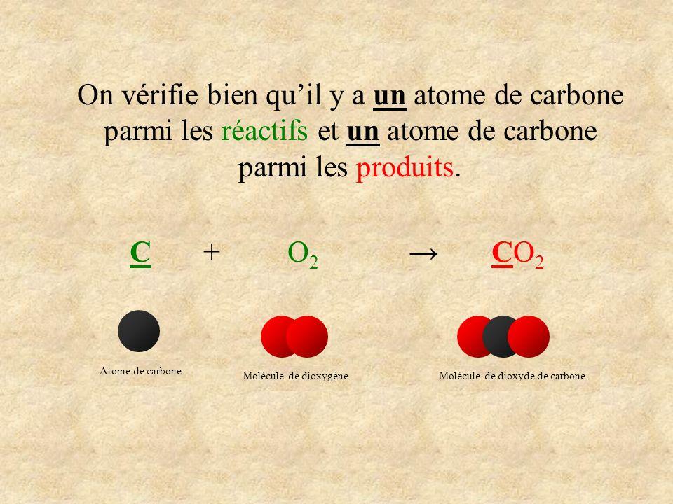 On vérifie bien qu'il y a un atome de carbone parmi les réactifs et un atome de carbone parmi les produits.