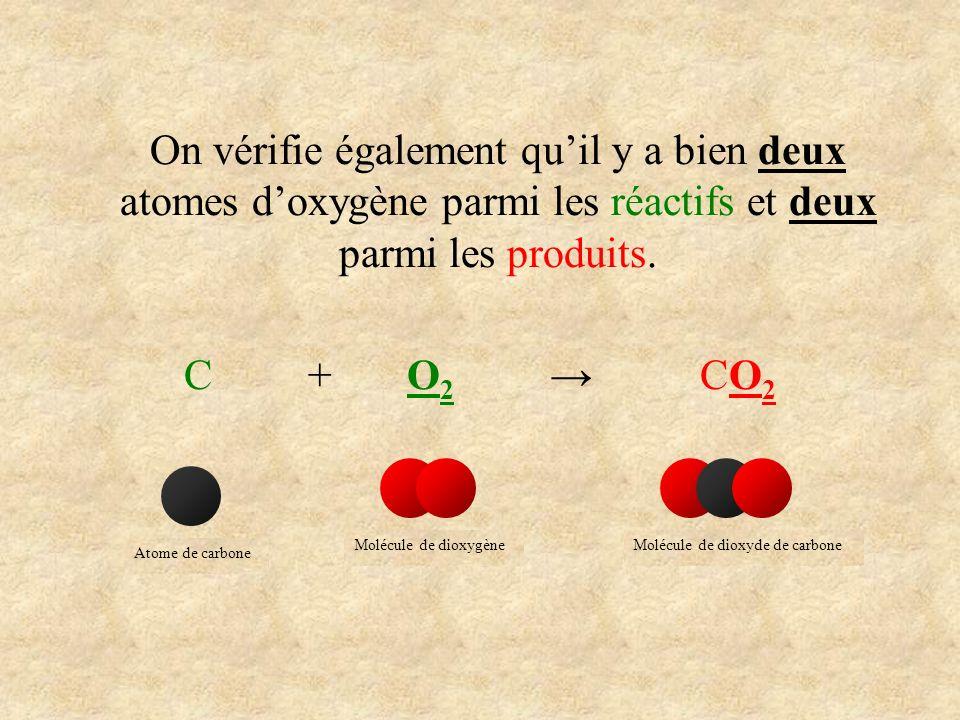 On vérifie également qu'il y a bien deux atomes d'oxygène parmi les réactifs et deux parmi les produits.