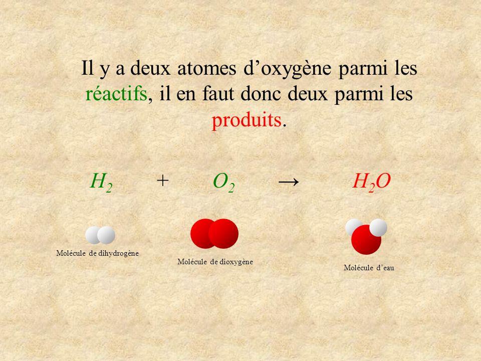 Il y a deux atomes d'oxygène parmi les réactifs, il en faut donc deux parmi les produits.