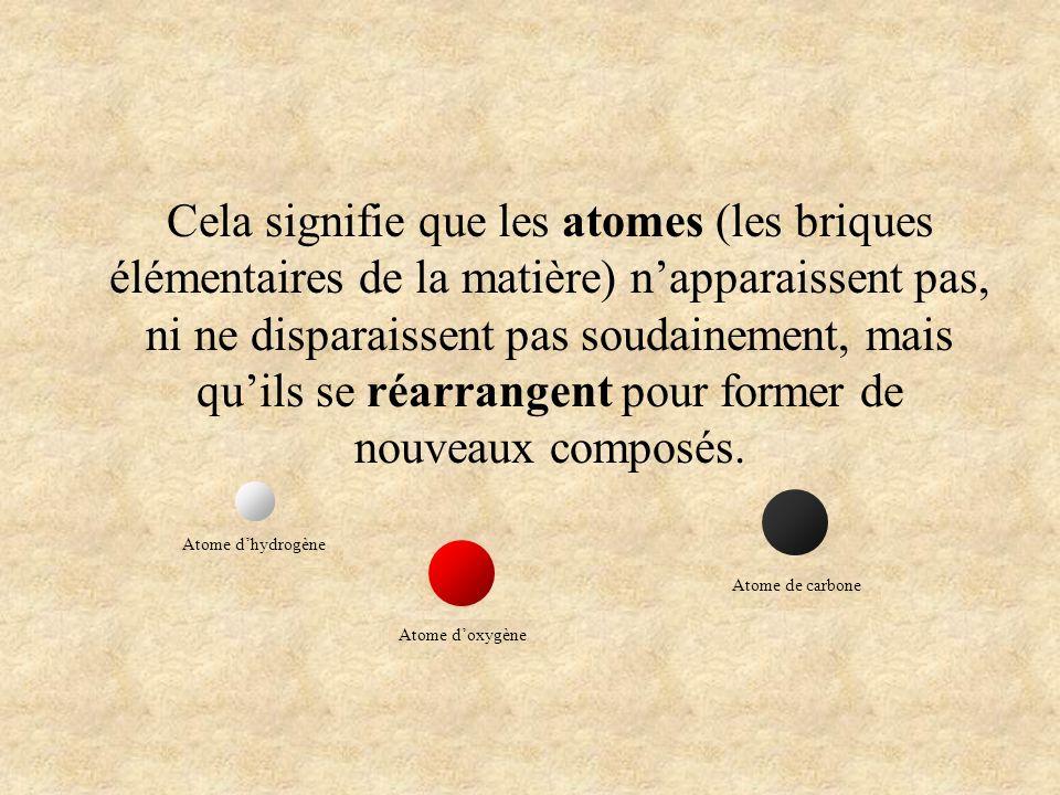 Cela signifie que les atomes (les briques élémentaires de la matière) n'apparaissent pas, ni ne disparaissent pas soudainement, mais qu'ils se réarrangent pour former de nouveaux composés.