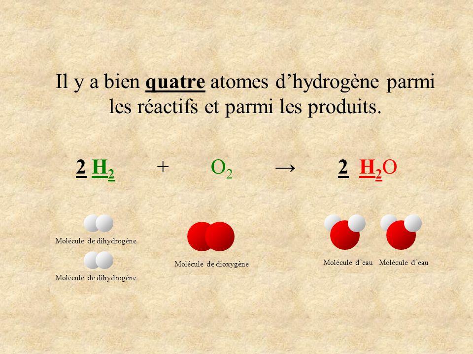 Il y a bien quatre atomes d'hydrogène parmi les réactifs et parmi les produits.