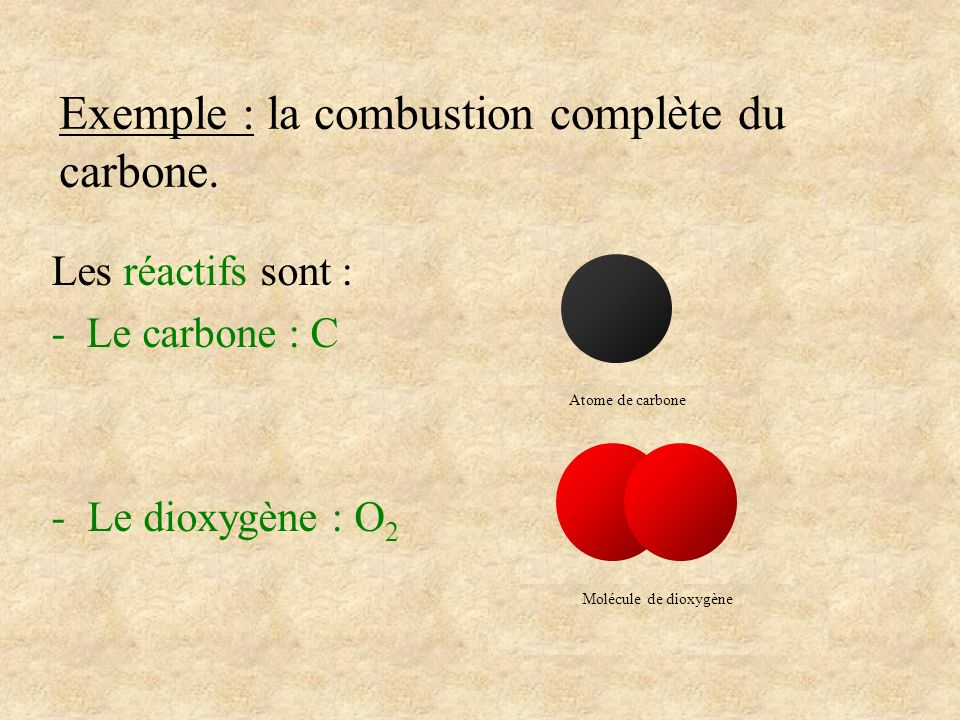 Exemple : la combustion complète du carbone.