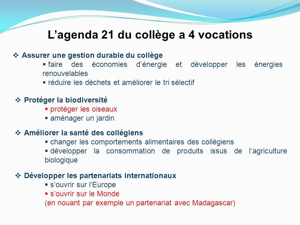 L'agenda 21 du collège a 4 vocations