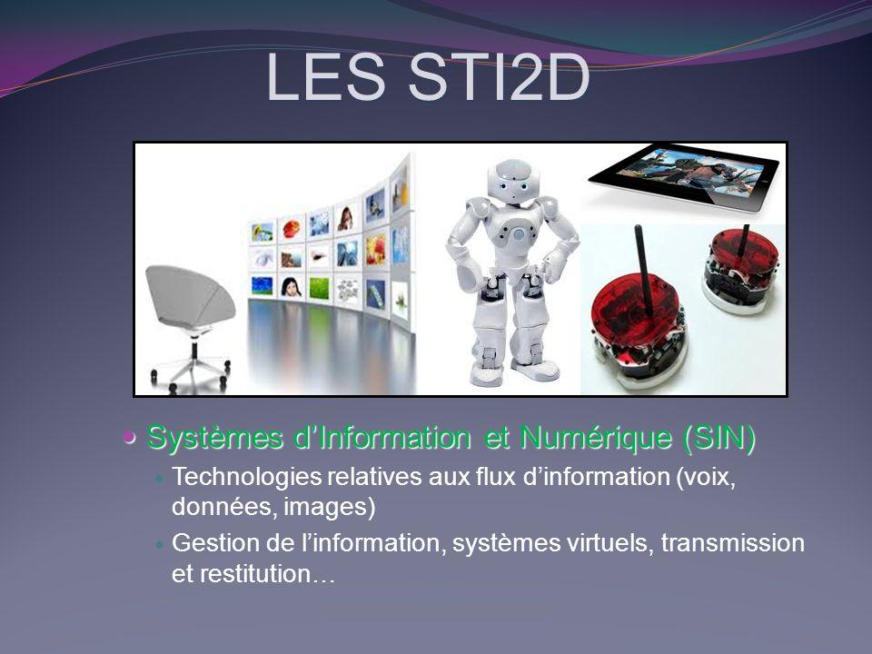 LES STI2D Systèmes d'Information et Numérique (SIN)