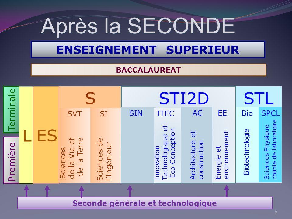 ENSEIGNEMENT SUPERIEUR Seconde générale et technologique