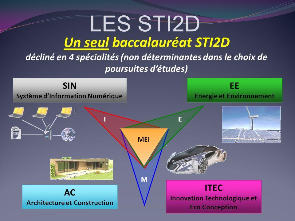 LES STI2D Un seul baccalauréat STI2D