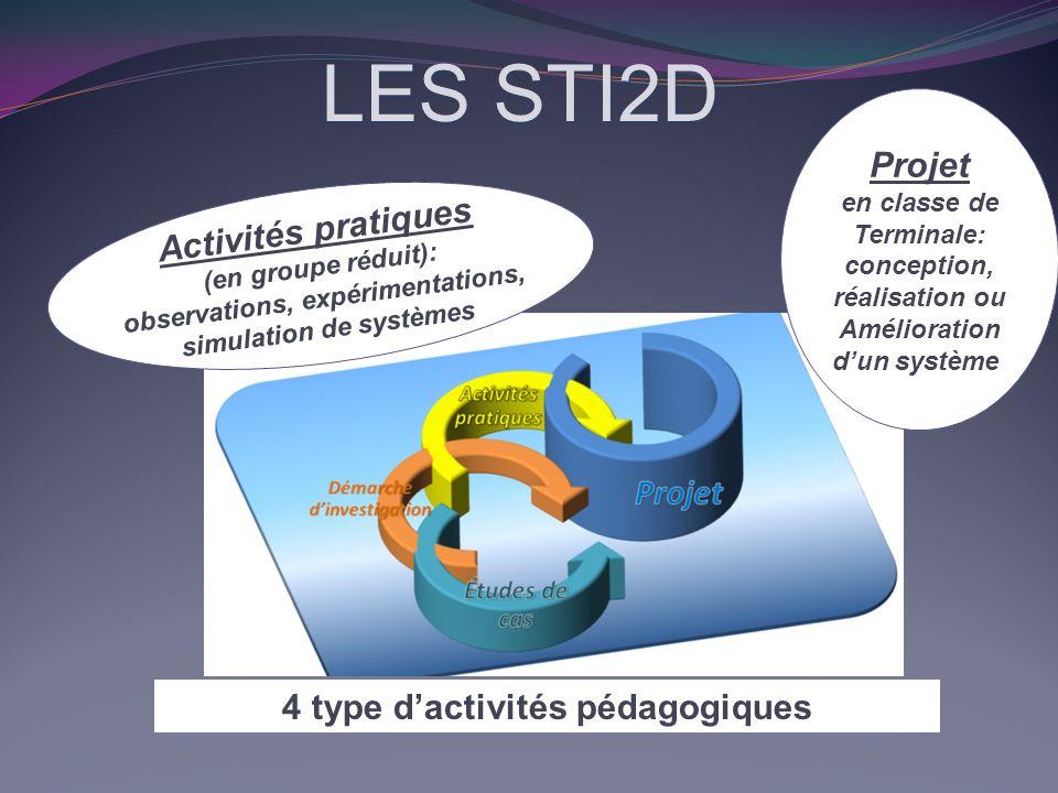 LES STI2D Projet Activités pratiques 4 type d'activités pédagogiques