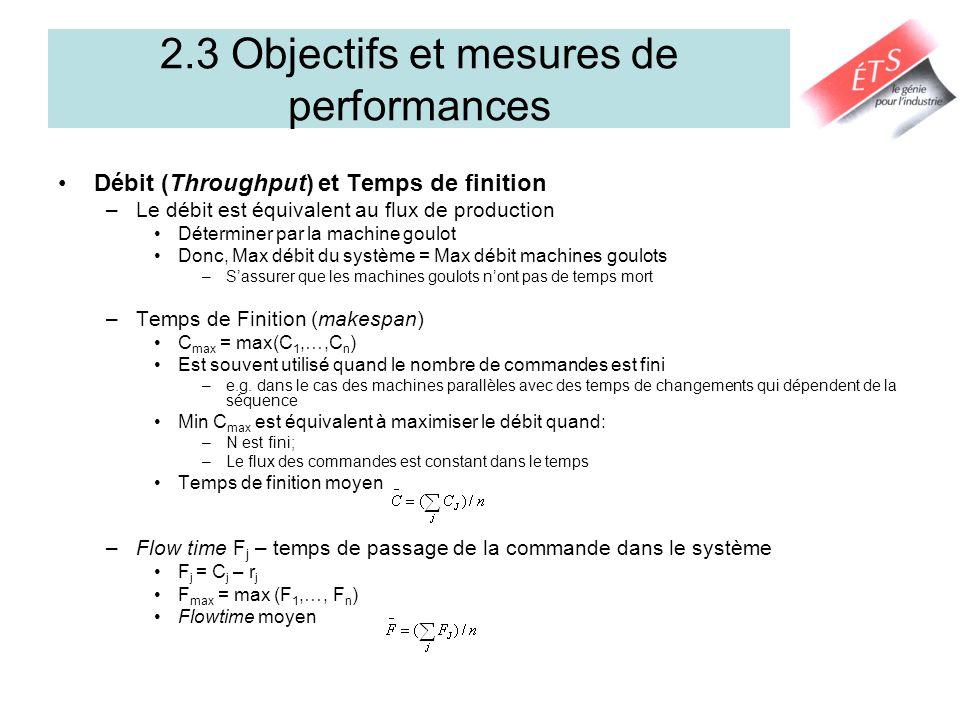 2.3 Objectifs et mesures de performances