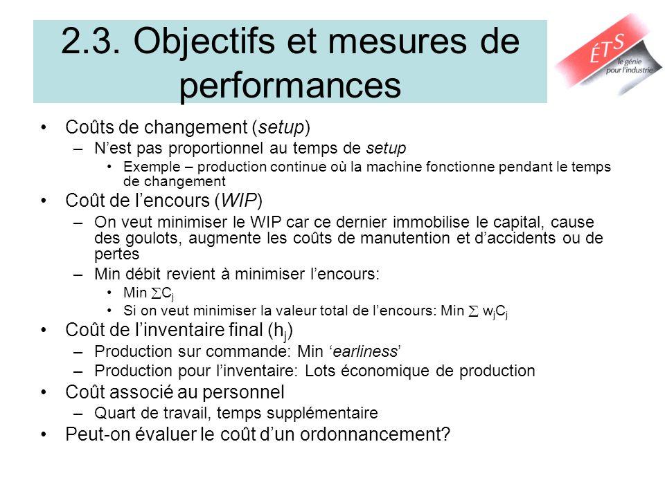 2.3. Objectifs et mesures de performances