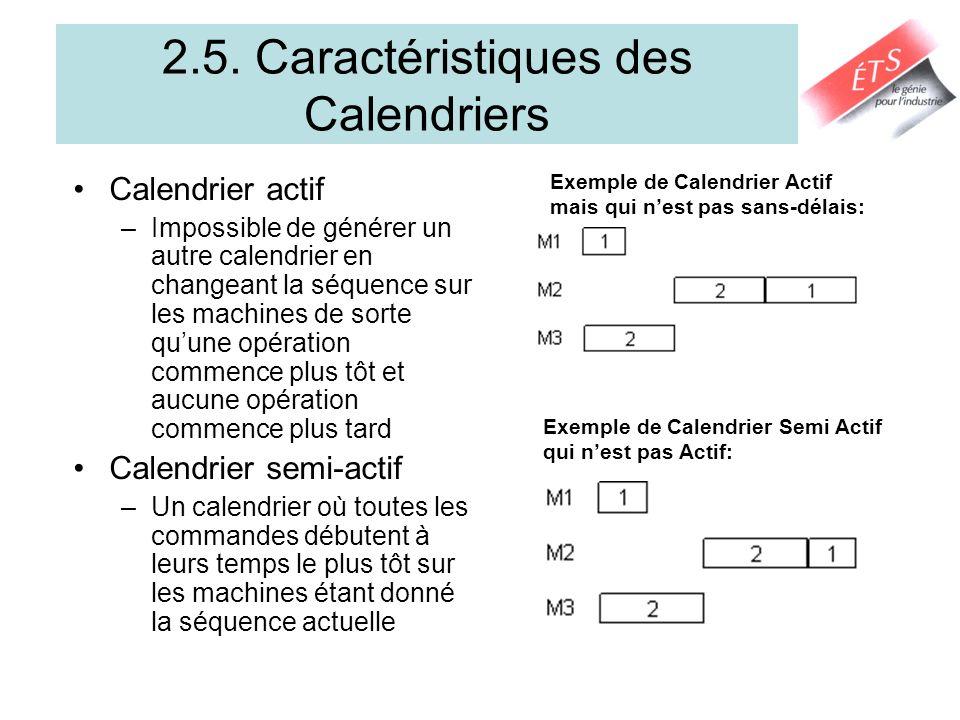 2.5. Caractéristiques des Calendriers