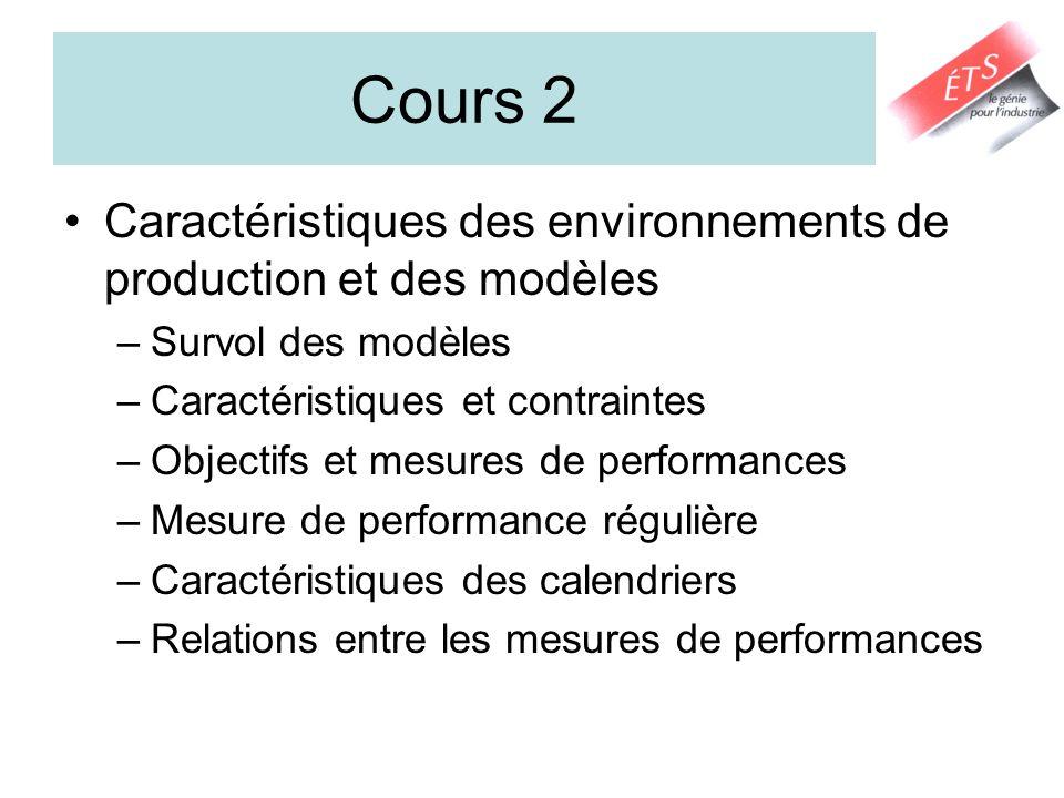 Cours 2 Caractéristiques des environnements de production et des modèles. Survol des modèles. Caractéristiques et contraintes.