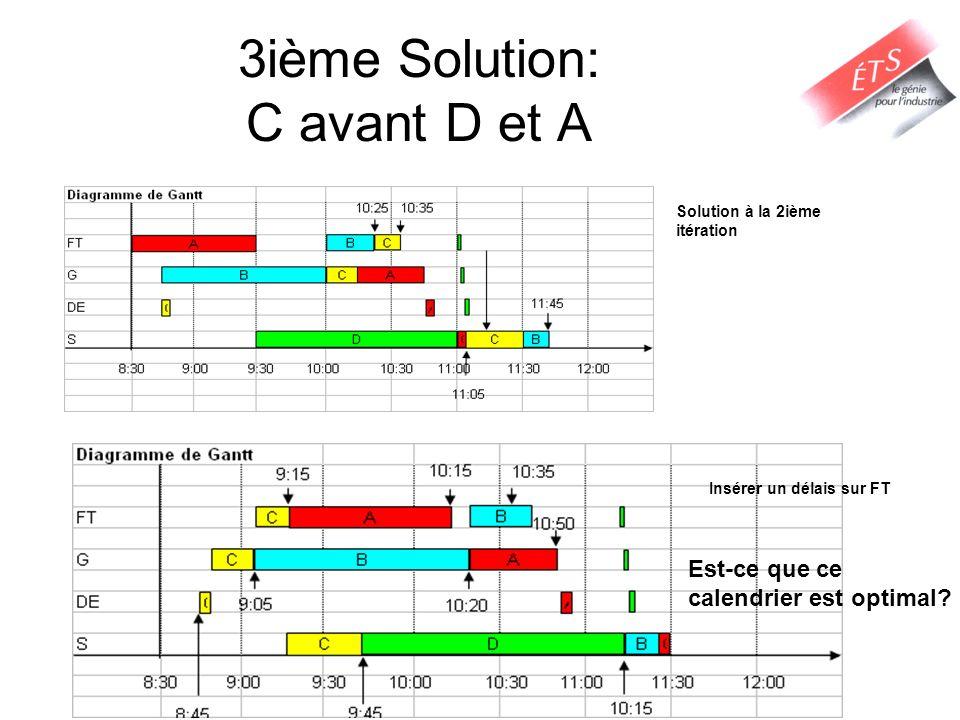 3ième Solution: C avant D et A