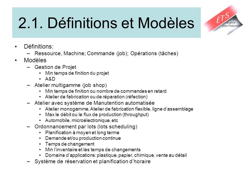 2.1. Définitions et Modèles