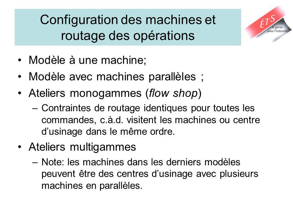 Configuration des machines et routage des opérations