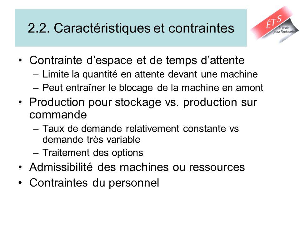 2.2. Caractéristiques et contraintes