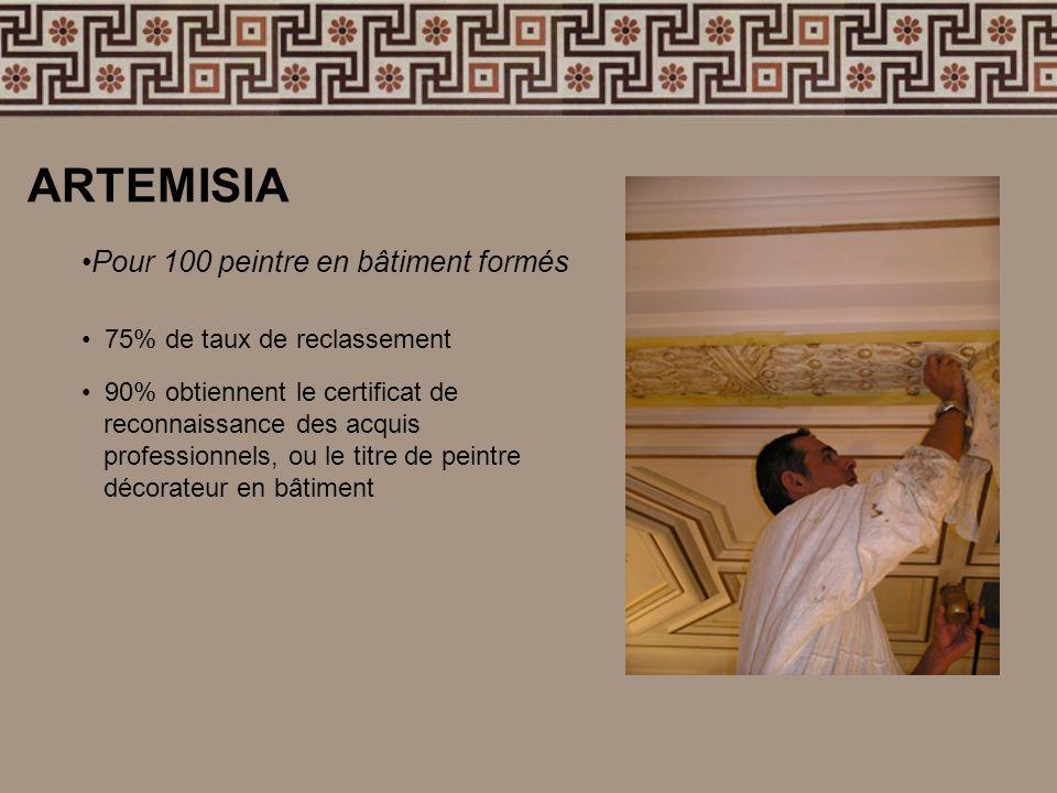 ARTEMISIA Pour 100 peintre en bâtiment formés