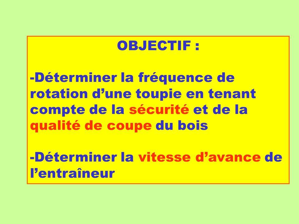 OBJECTIF : -Déterminer la fréquence de rotation d'une toupie en tenant compte de la sécurité et de la qualité de coupe du bois.