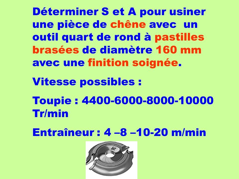 Déterminer S et A pour usiner une pièce de chêne avec un outil quart de rond à pastilles brasées de diamètre 160 mm avec une finition soignée.