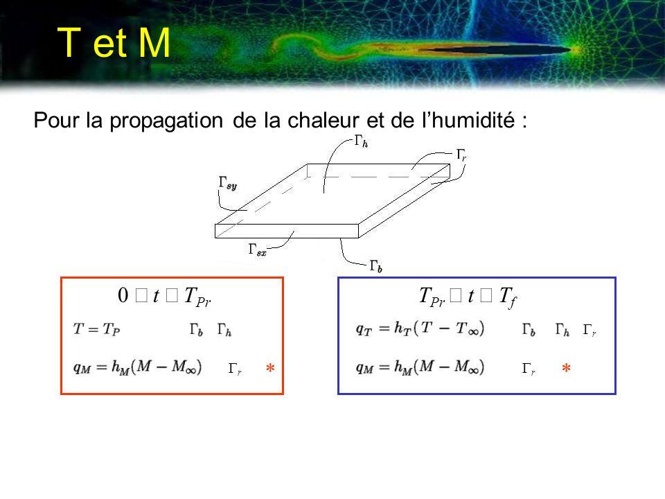 T et M Pour la propagation de la chaleur et de l'humidité :